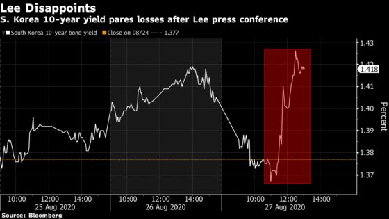 Bank of Korea's Lee Holds Fire for Now as Growth Outlook Cut