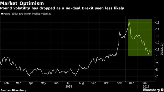 Pound Traders Are Underplaying the Potential Chaos From Brexit