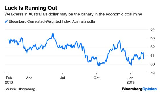 Markets Need to Keep an Eye on the Lucky Country