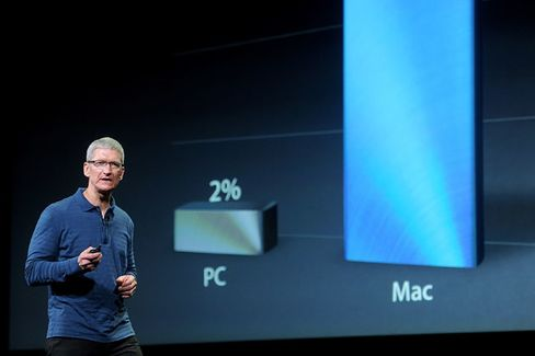 How Tim Cook Can Keep Apple Innovative