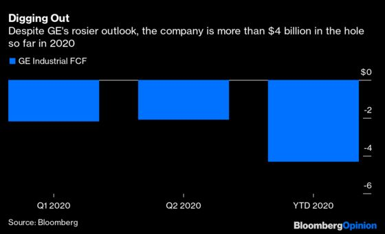 GE 's Upbeat Cash View Clashes With CEO Pay Deal