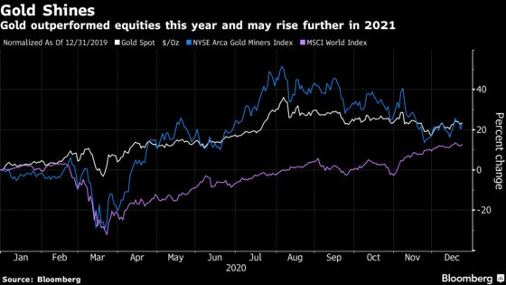 Gold Miners Set for Another Banner Year With Focus on Discipline