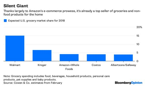 Amazon Is Still Sorting Out Its Grocery Strategy