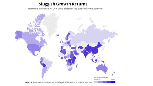 Imf warns of global stagnation as growth outlook cut again bloomberg