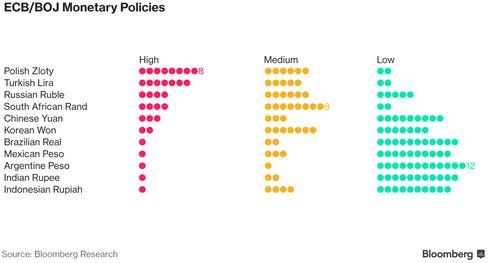 ECB・日銀の金融政策