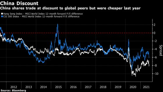 Goldman Clients Are Asking If China's Stocks Are 'Uninvestable'