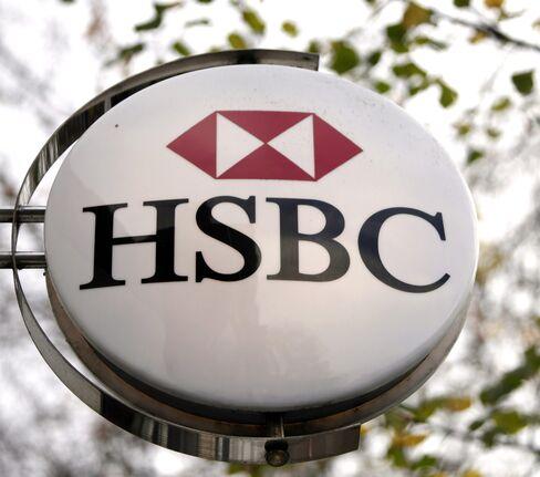HSBC Suffers Euro Collapse