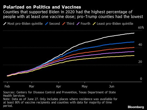 Trump Country Rejects Vaccines Despite Growing Delta Threat