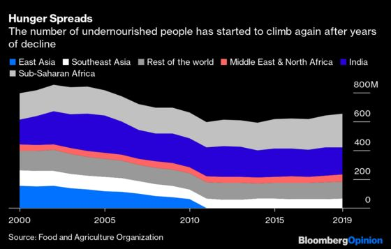 How the Rising Cost of Food Is Sweeping Around the World