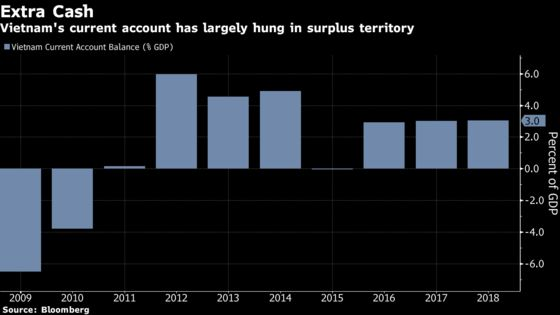 Here's Why Vietnam Risks Being Labeled a Currency Manipulator