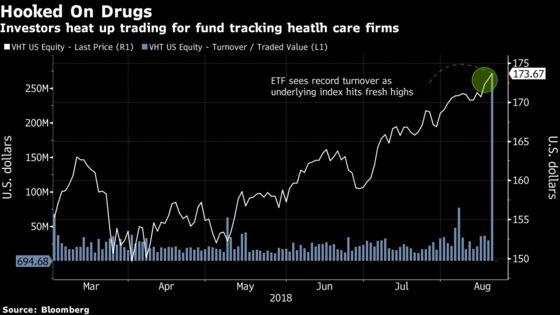 Vanguard Health-Care ETF Sees Record Trading as Pharma Soars
