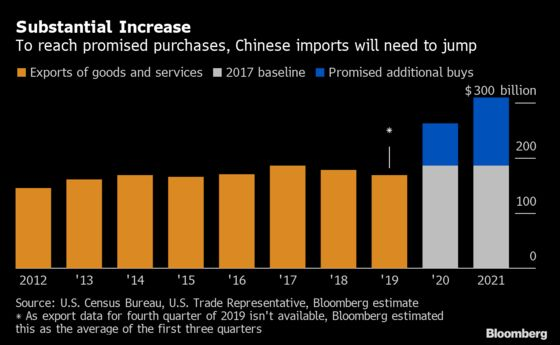 China's Trade Likely Shrank in January Ahead of Holiday Shutdown