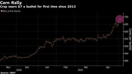 Corn Climbs Toward $7 as Brazil Drought Adds to Supply Woes