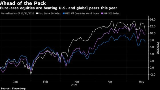Wealth Fund That Quadrupled Profit Now Pivots With Bet on Europe
