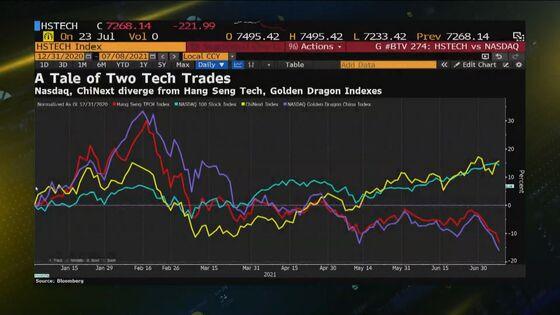 China Education Tycoon Loses $15 Billion as Shares Tumble