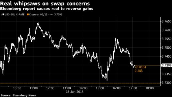 Brazil Central Bank Said to See Swap Volume as Unsustainable