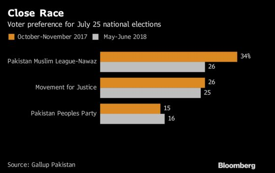 Ex-PM Sharif Heads to Pakistan to Face Jail Before Elections