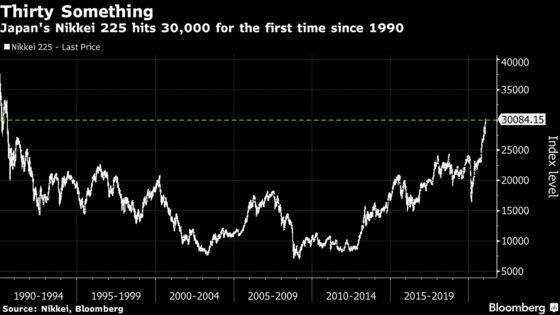 Japan's Nikkei 225 Tops 30,000 for First Time Since 1990