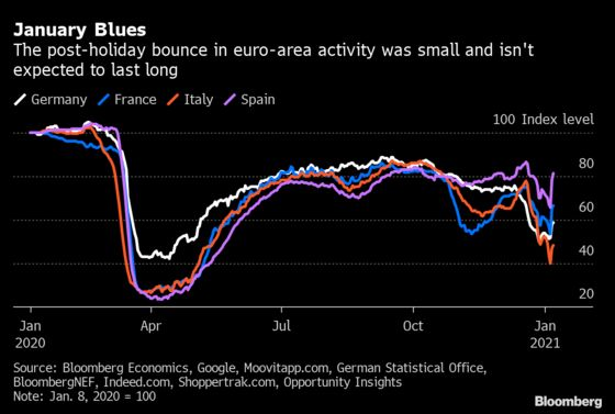 Lagarde Defends ECB Economic Outlook Even as Banks Cut Forecasts