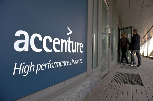 Accenture Falls as First-Quarter Consulting Revenue Declines