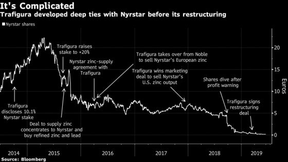 Trafigura Accused of Throttling Nyrstar With Lopsided Zinc Deals