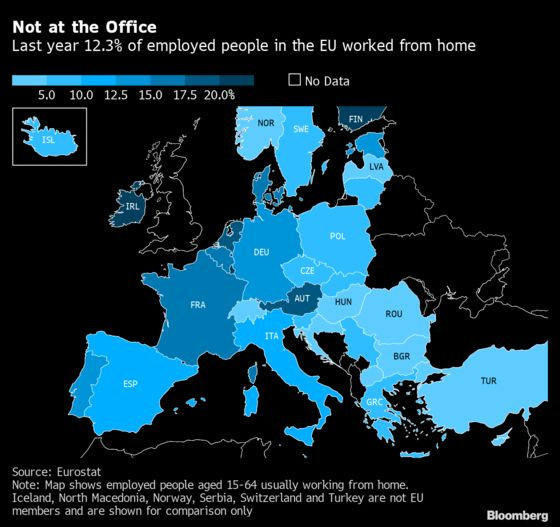 One in Eight EU Employees Worked From Home Last Year