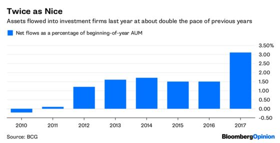 Maybe the Future of Fund Management Isn't So Bleak