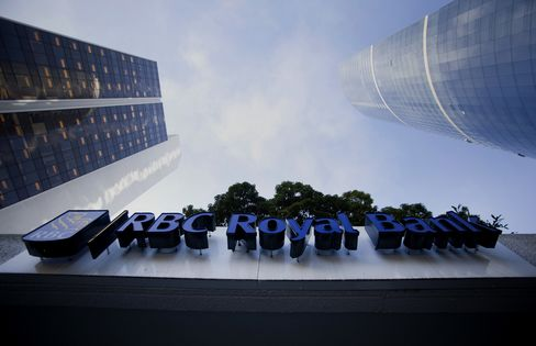 Royal Bank of Canada Signage is Displayed Outside a Branch