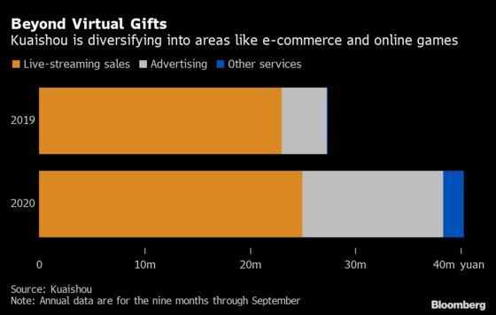 Ex-Googler Turns Virtual Gifts Into a $61 Billion Business