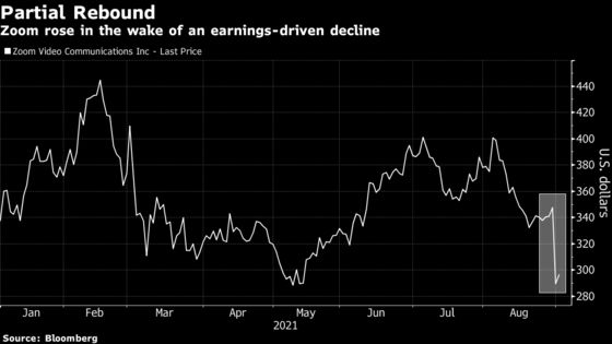 Ark's Cathie Wood Buys Zoom After Earnings Spurred Selloff