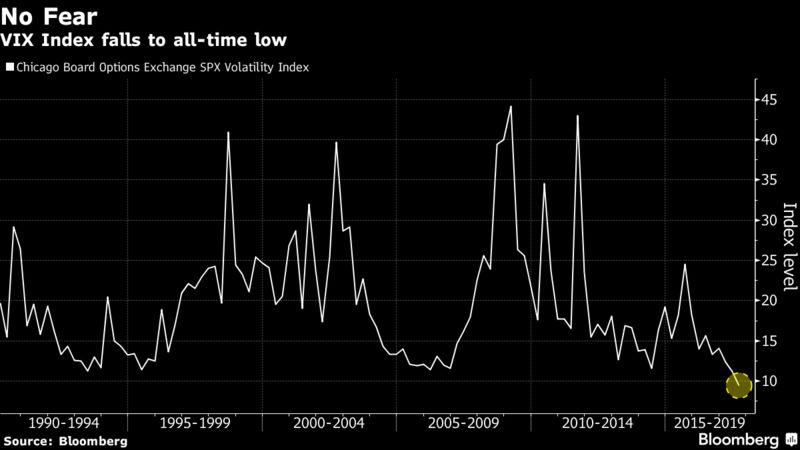 Индексы S&P 500 иDow Jones начали торги ростом, Nasdaq снижается