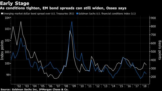 Top Emerging Bond Fund Sees Rout Deepening