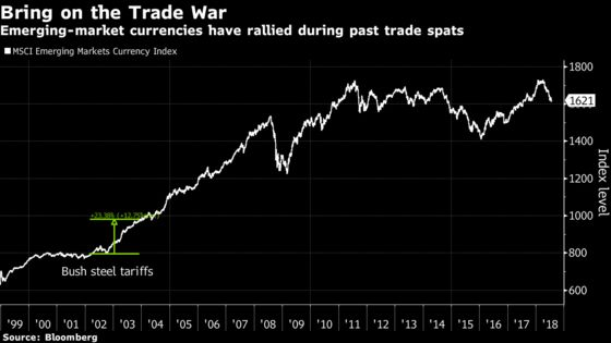 Trade War History Suggests Relief Ahead for Emerging Markets
