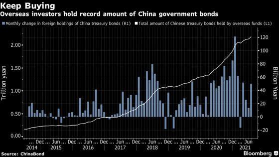 China's Biggest Bond Trader Adds Staff in New York, London