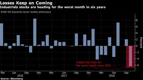 The Stock Market Has a Profit Problem