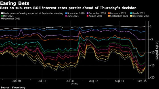 Bank of England Confronts Darkening Outlook: Decision Day Guide
