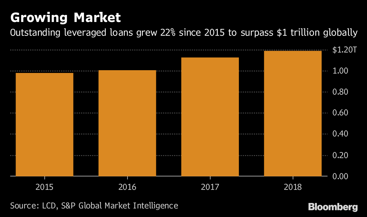 Blockchain Shows Leveraged Loans a Path to the 21st Century