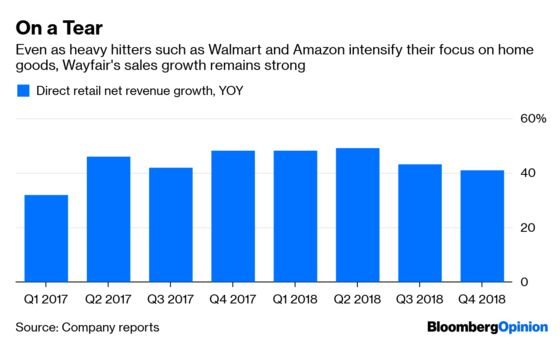 Wayfair Can't Relax on the Easy Chair of Sales Growth