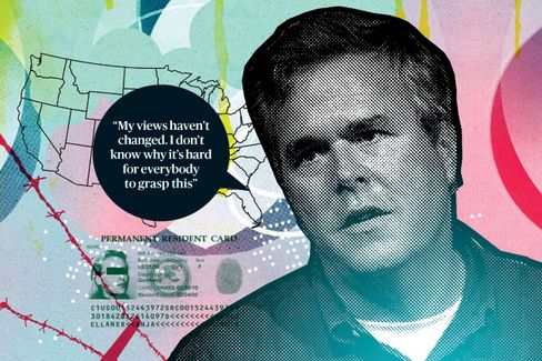 Jeb Bush on How Conservatives Can Reform Immigration