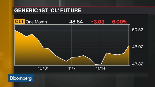 Oil market static in thin trade ahead of OPEC meeting next week