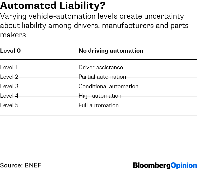 It's Laws, Not Tech, That'll Stop Driverless Cars Killing