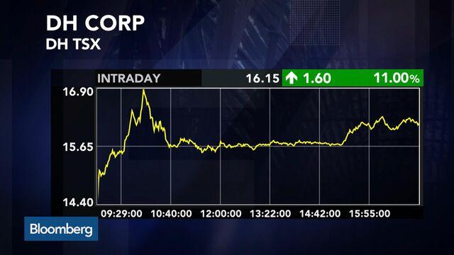 Higher Crude Prices Raise Energy Stocks On TSX Exchange