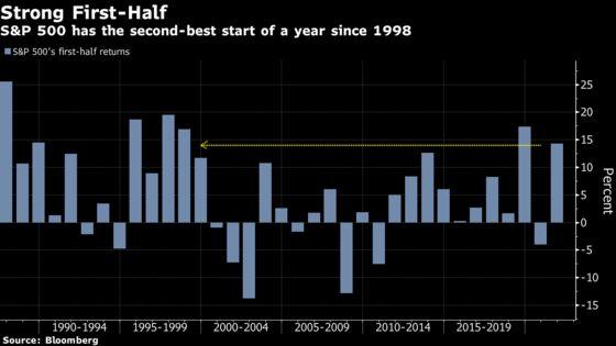 Stock Euphoria Abates at End of Big First Half: Markets Wrap