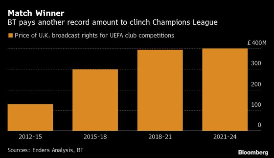 BT Fends Off Sky to Keep Champions League Soccer, at a Price