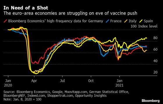 Euro Zone's Crunch Quarter for Crisis Recovery Is Starting