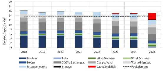Belgium Faces Winter Blackouts as Aging Reactors Falter