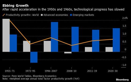 Techno-Leap or Pitfall? A $31 Trillion Economic Question