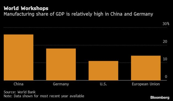 A Roadmap for China's Crackdowns Can Be Found in Germany