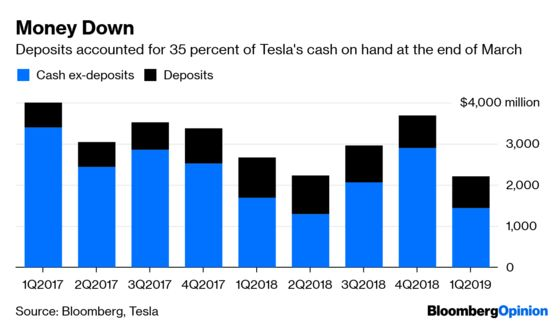 Tesla's Cash Shows the Need for Speed