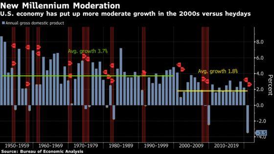 Biden's Economic Legacy at Stake as Next Package Takes Shape